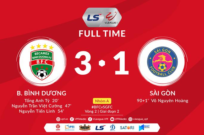 Sài Gòn FC thảm bại trên sân của Becamex Bình Dương - Ảnh 2.