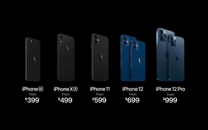 iPhone 12 ra mắt với thiết kế mới, nâng cấp camera, có 5G - Ảnh 6.