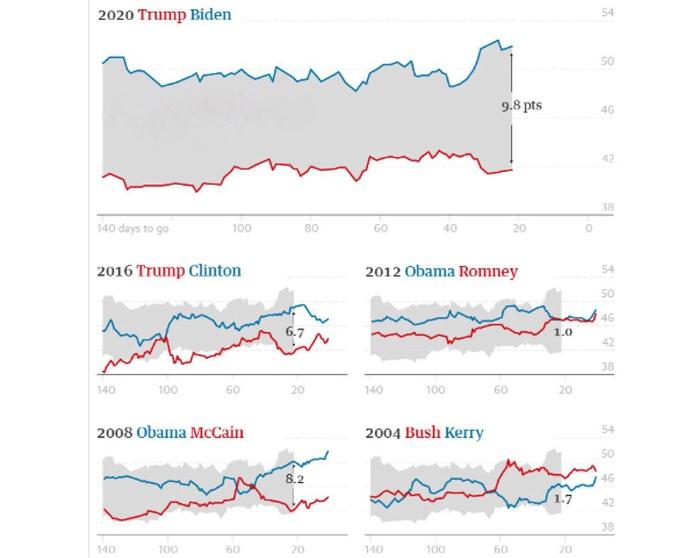 Tổng thống Trump mất hai khối cử tri quan trọng - Ảnh 2.