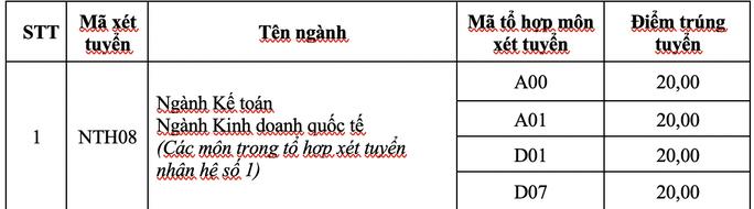 Trường ĐH Ngoại thương, ĐH Quốc tế Sài Gòn công bố điểm chuẩn - Ảnh 3.