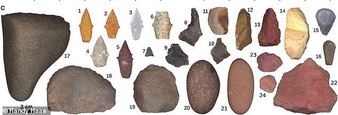 Phát hiện thay đổi lịch sử từ mộ cổ thiếu nữ 9.000 năm tuổi - Ảnh 3.