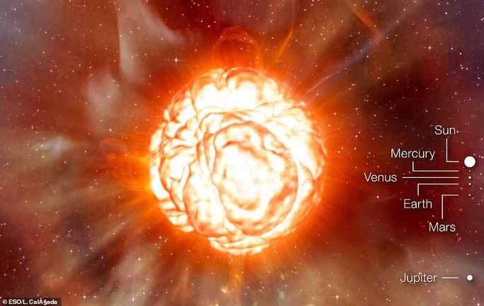 Từ trái đất có thể thấy một siêu mặt trời đang biến dạng và sắp nổ - Ảnh 1.