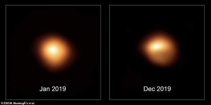 Từ trái đất có thể thấy một siêu mặt trời đang biến dạng và sắp nổ - Ảnh 2.