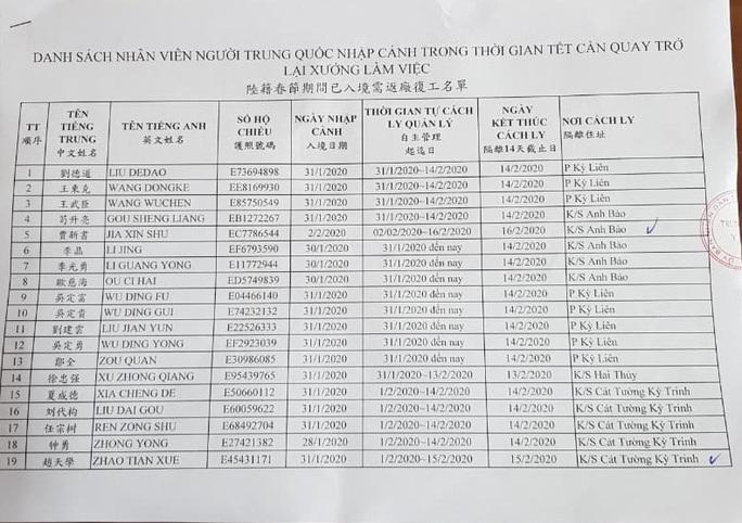 17 lao động Trung Quốc ở cách ly vì dịch Covid-19 trong khách sạn được quay lại làm việc - Ảnh 2.