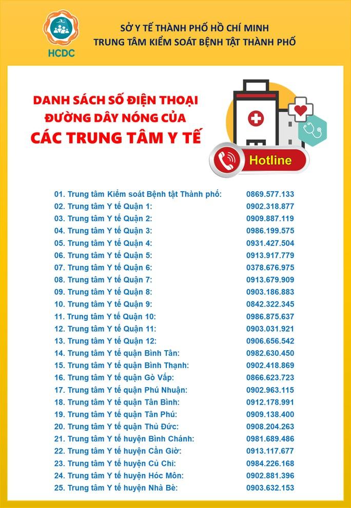 TP HCM thông báo khẩn liên quan bệnh nhân Covid-19 ở Ninh Thuận - Ảnh 1.