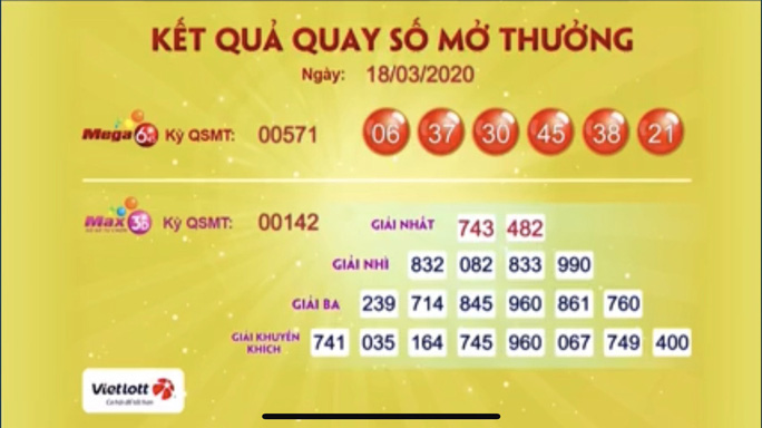 Một người ở tỉnh Đắk Lắk trúng Vietlott hơn 62,6 tỉ đồng - Ảnh 1.