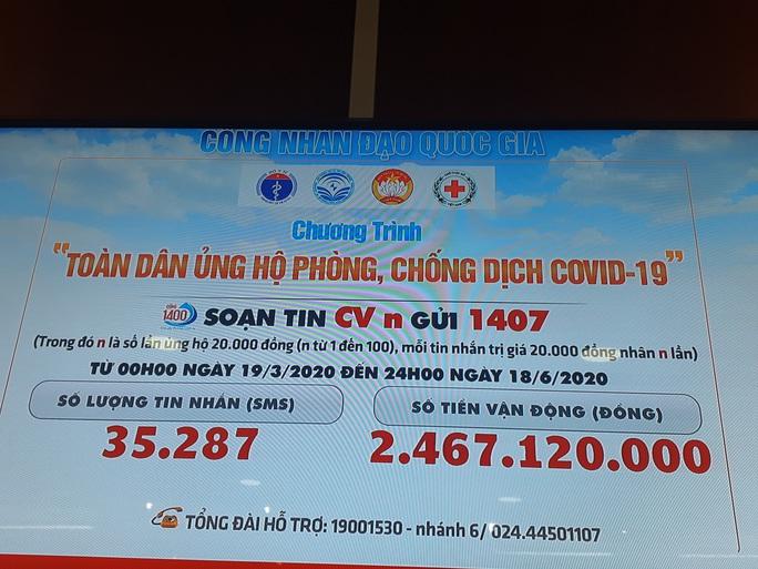Phát động toàn dân nhắn tin ủng hộ kinh phí cho công tác phòng, chống dịch Covid-19 - Ảnh 3.
