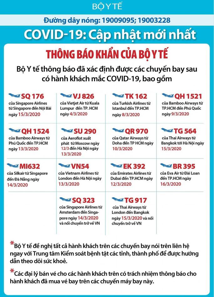 Bộ Y tế thông báo khẩn tìm hành khách trên 3 chuyến bay về TP HCM - Ảnh 3.