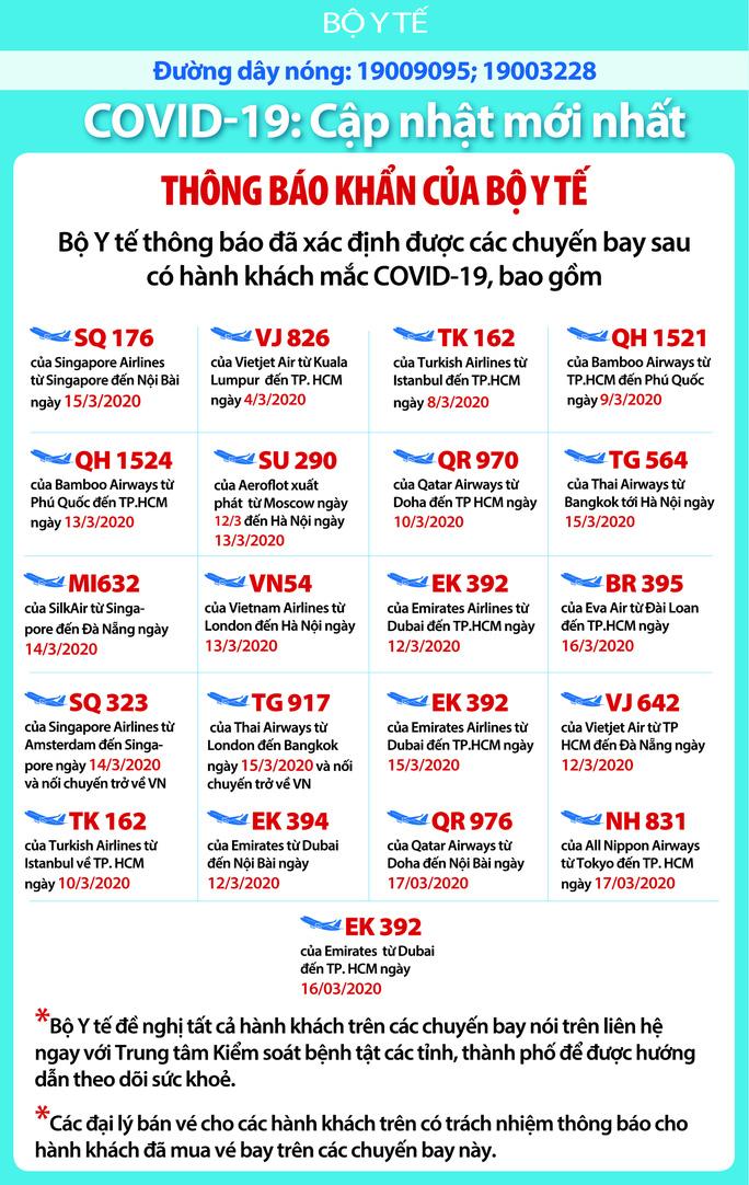 4 việc mà khách nhập cảnh Việt Nam từ ngày 1-3 cần làm ngay để phòng ngừa Covid-19 - Ảnh 1.