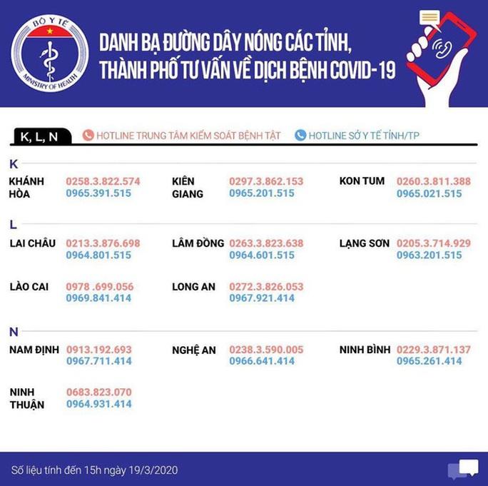 4 việc mà khách nhập cảnh Việt Nam từ ngày 1-3 cần làm ngay để phòng ngừa Covid-19 - Ảnh 4.