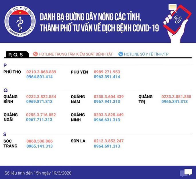 4 việc mà khách nhập cảnh Việt Nam từ ngày 1-3 cần làm ngay để phòng ngừa Covid-19 - Ảnh 5.