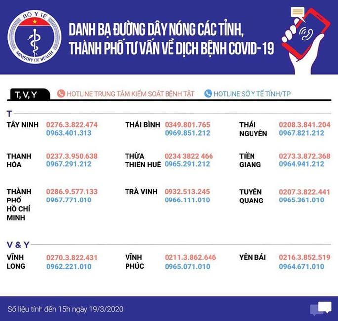 4 việc mà khách nhập cảnh Việt Nam từ ngày 1-3 cần làm ngay để phòng ngừa Covid-19 - Ảnh 6.