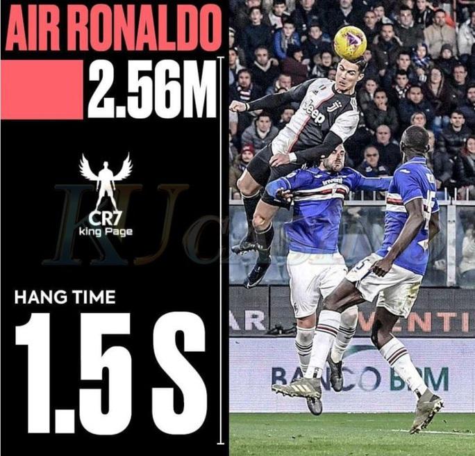 Choáng với body siêu nhân tuổi 35 của Ronaldo giữa mùa dịch - Ảnh 3.