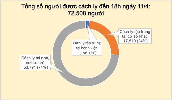 Thêm 1 ca mắc mới, số bệnh nhân Covid-19 của Việt Nam tăng lên 258 - Ảnh 4.