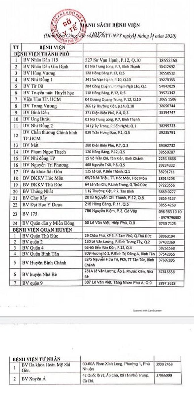 200 taxi túc trực tại 33 bệnh viện ở TP HCM chở miễn phí người bệnh - Ảnh 2.