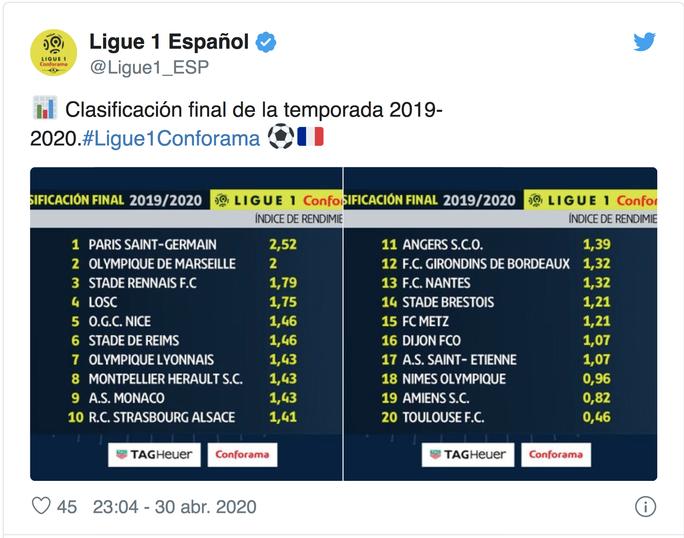 PSG được trao chức vô địch Pháp, ông bầu chờ ra tòa - Ảnh 2.