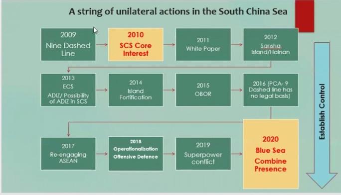 Tham vọng của Trung Quốc không chỉ thể hiện trên biển Đông - Ảnh 1.