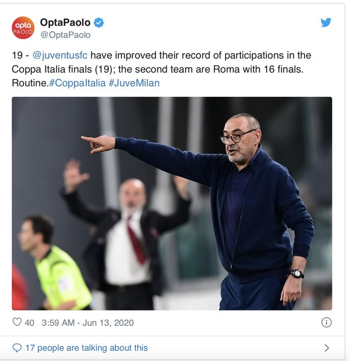 Ronaldo hỏng phạt đền, Juventus phá kỷ lục dự chung kết Coppa Italia - Ảnh 2.
