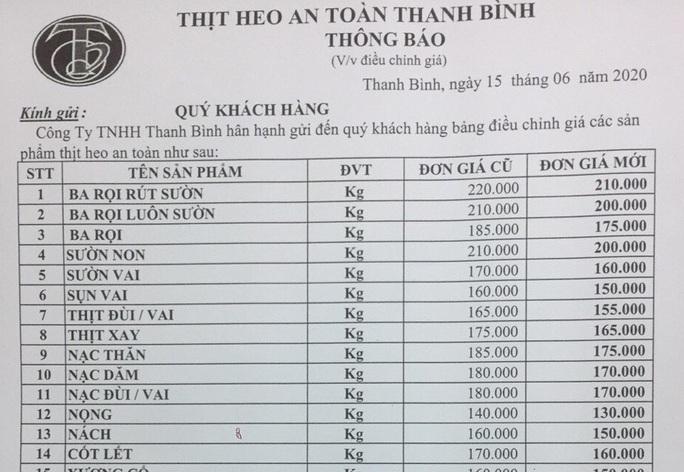 Heo thịt Thái Lan chưa biết ngày về, giá heo trong nước lại giảm tiếp - Ảnh 2.