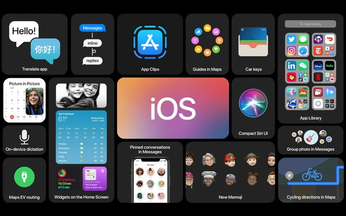 Apple ra mắt iOS 14: Giao diện tối ưu hơn, thêm tính năng cho Siri, iMessage, Maps - Ảnh 1.