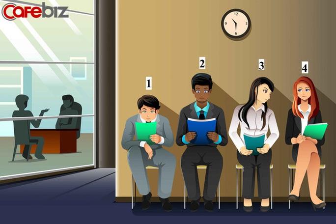 3 bước trả lời phỏng vấn giúp bạn có mức lương như ý - Ảnh 1.