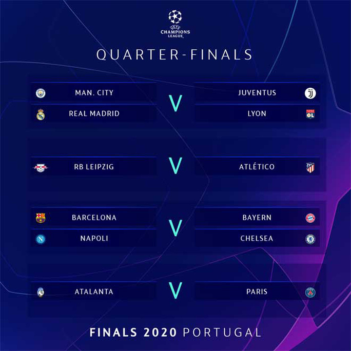 Champions League nảy lửa ở tứ kết, Man United dễ thở ở Europa League - Ảnh 3.