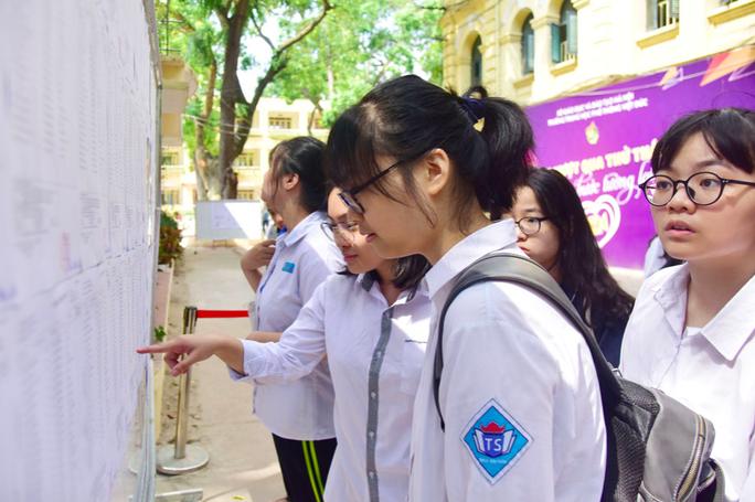 89.000 thí sinh Hà Nội thi môn đầu tiên vào lớp 10 công lập - Ảnh 1.