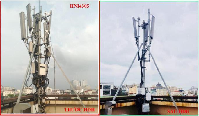Viettel đầu tư hàng triệu USD để hiện đại hóa mạng lưới tại Hà Nội - Ảnh 2.