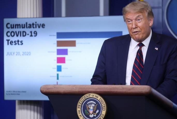 Tổng thống Donald Trump đổi giọng về Covid-19 - Ảnh 1.