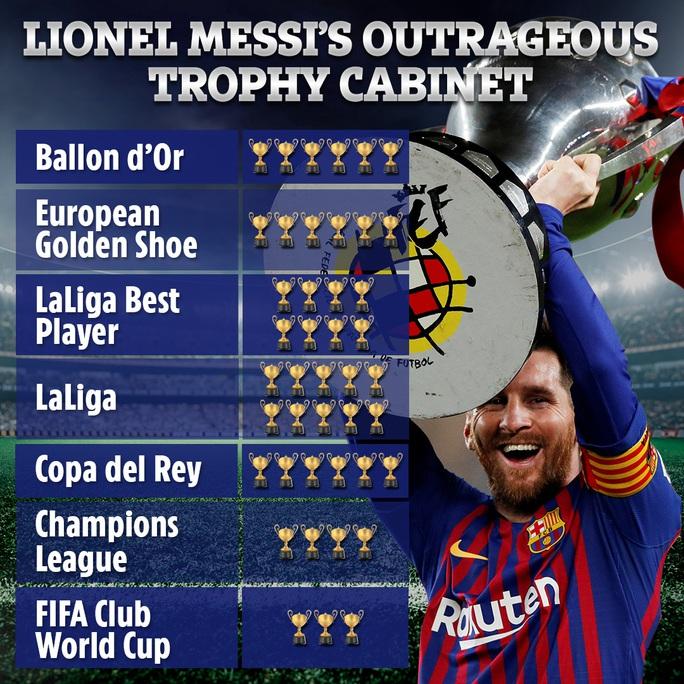 """Messi muốn """"trảm"""" HLV Setien đưa đồng hương Bielsa về dẫn dắt Barca - Ảnh 1."""