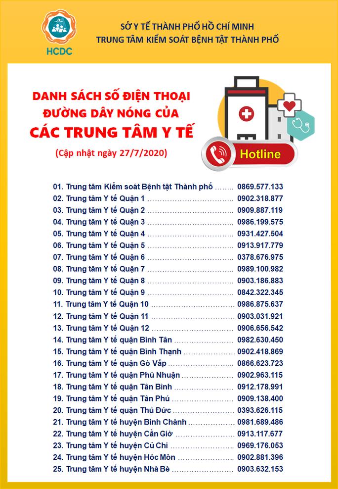 TP HCM phát thông tin mới nhất về những người về từ Đà Nẵng - Ảnh 1.