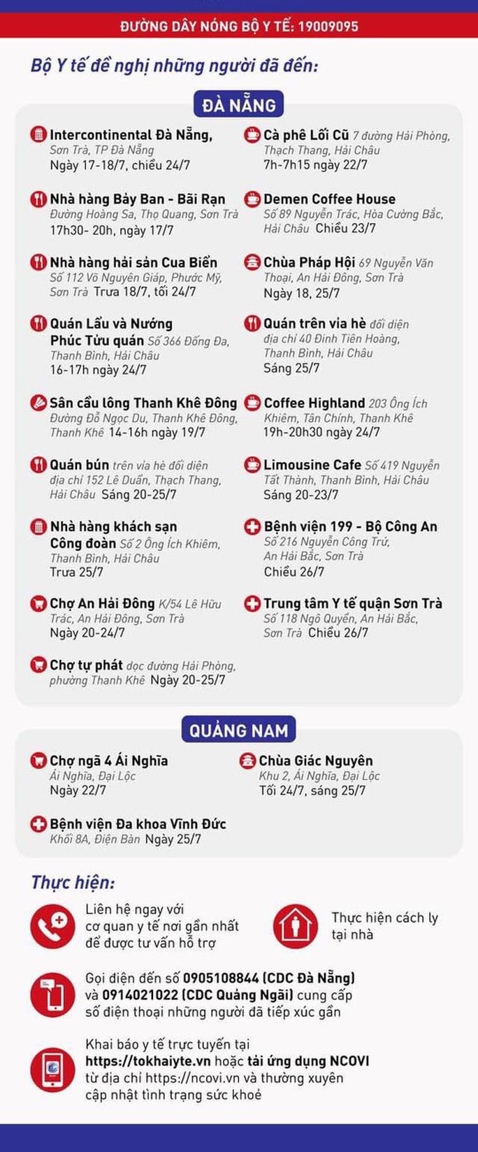 Bộ Y tế thông báo khẩn nhiều địa điểm du lịch ở Đà Nẵng liên quan ca bệnh Covid-19 - Ảnh 1.