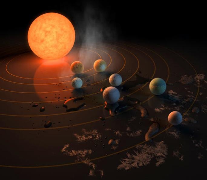 Hệ mặt trời khác có tới… 7 trái đất, có thể ở được! - Ảnh 1.