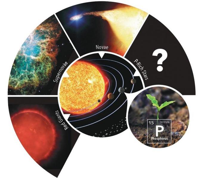 Đã phát hiện loạt thiên thể lạ mang sự sống tới Trái Đất - Ảnh 1.