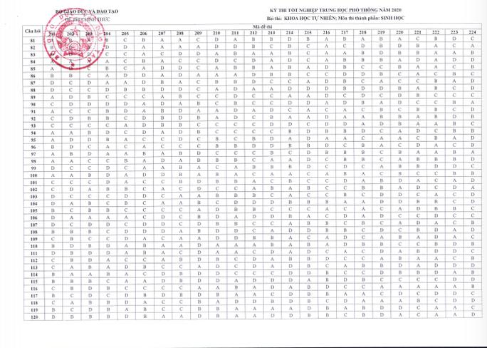Bộ GD-ĐT công bố đáp án chính thức đề thi tốt nghiệp THPT 2020 - Ảnh 14.
