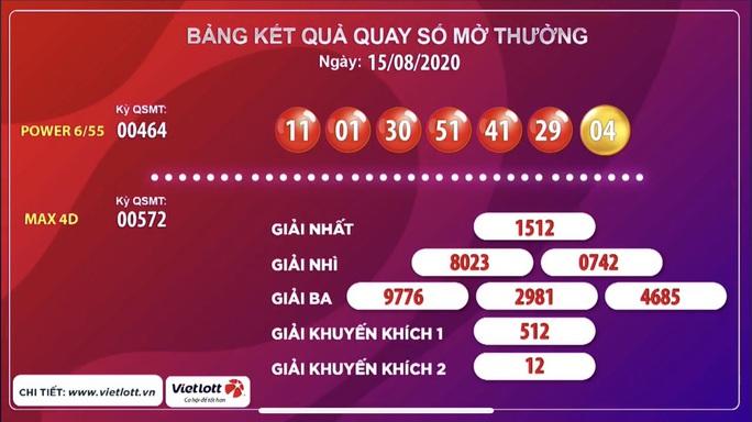 TP HCM có vé Vietlott trúng thưởng 40,6 tỉ đồng - Ảnh 1.