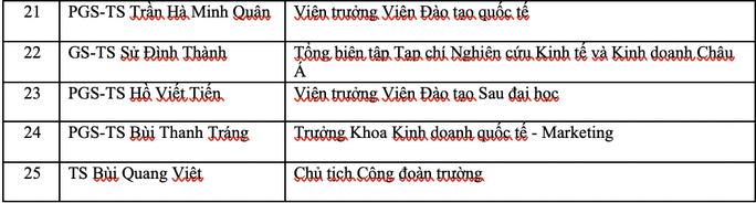 GS- TS Nguyễn Đông Phong trở thành Chủ tịch Hội đồng Trường ĐH Kinh tế TP HCM - Ảnh 3.