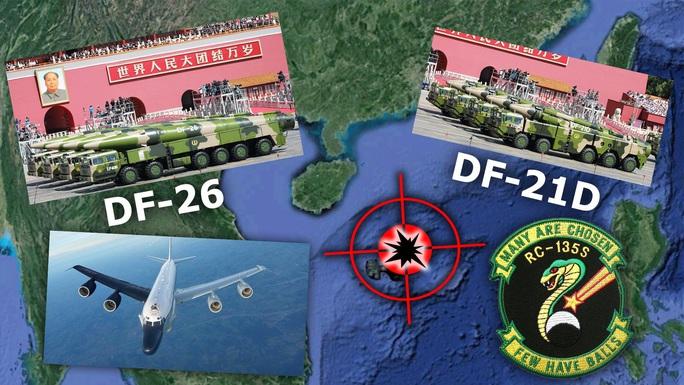 Máy bay trinh sát Mỹ theo sát Trung Quốc phóng tên lửa ở biển Đông - Ảnh 1.