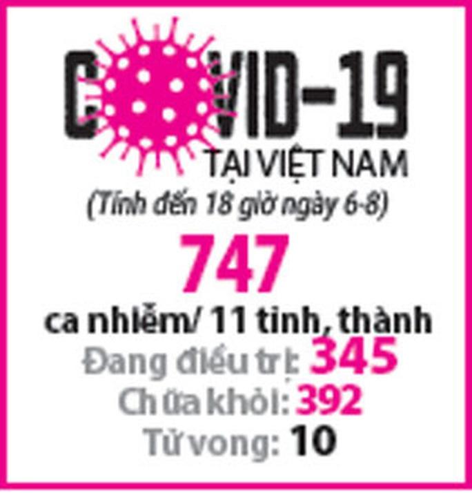 Chung tay đẩy lùi dịch Covid-19: Đà Nẵng cần chi viện thêm nhân lực y tế - Ảnh 3.