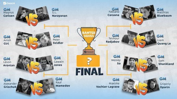 Hạ kỳ thủ số hai thế giới, Lê Quang Liêm vào bán kết Banter Series 2020 - Ảnh 2.