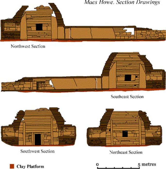 Phát hiện đường vào... thế giới khác trong ngôi mộ cổ lừng danh 5.000 tuổi - Ảnh 1.