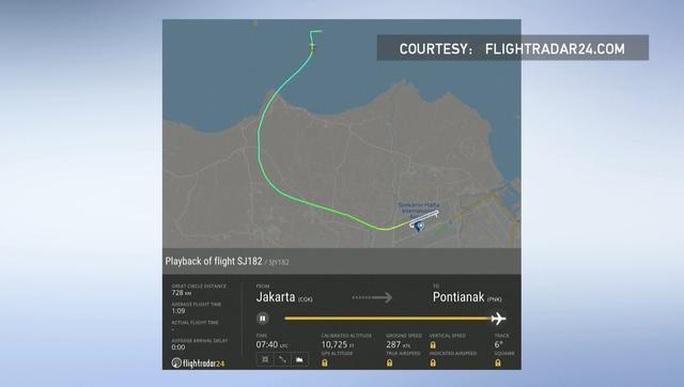 Vụ máy bay Indonesia lao xuống biển: Nhìn từ quá khứ - Ảnh 2.
