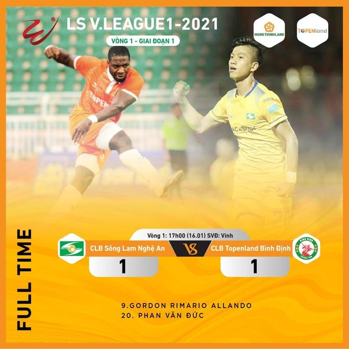 V-League 2021: Tân binh Topenland Bình Định bị cầm hòa đáng tiếc - Ảnh 1.