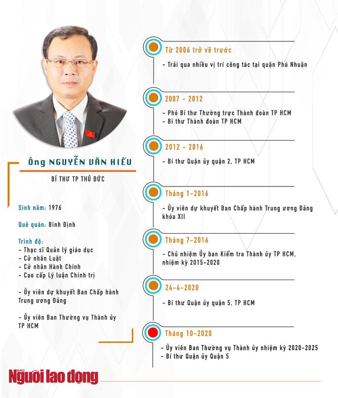 Ông Nguyễn Văn Hiếu giữ chức Bí thư Thành ủy Thủ Đức - Ảnh 2.