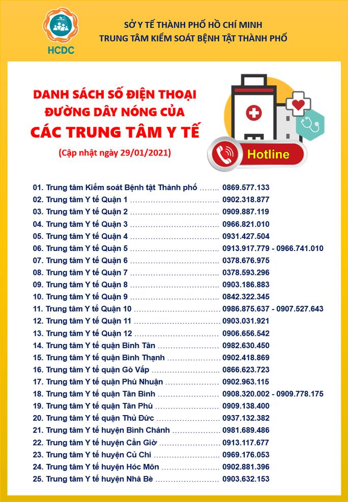 TP HCM công bố hướng dẫn mới về biện pháp cách ly với người đến từ Hải Dương và Quảng Ninh - Ảnh 2.