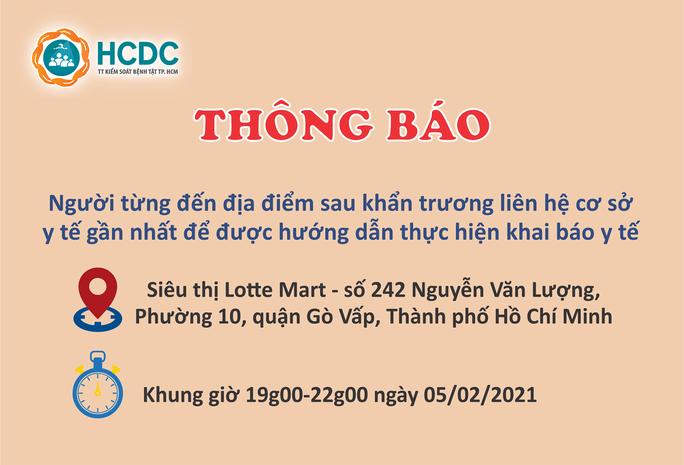 TP HCM: Truy tìm người từng đến siêu thị Lotte Mart ở quận Gò Vấp - Ảnh 1.