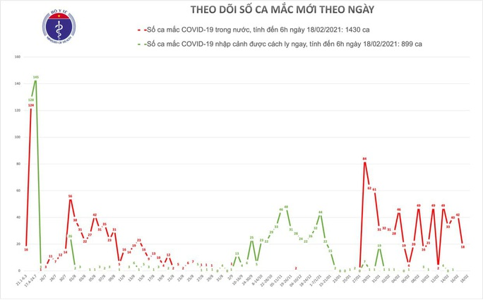 Không có ca mắc mới, hơn 200.000 liều vắc-xin Covid-19 đầu tiên sắp về Việt Nam - Ảnh 1.