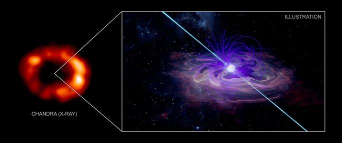Vật thể khủng khiếp ra đời từ ngôi sao nổ người Trái Đất chụp được năm 1987 - Ảnh 1.