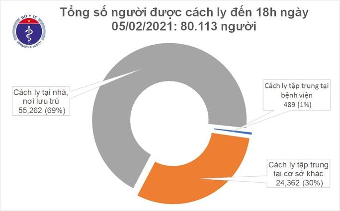 Thêm 19 ca mắc Covid-19 mới, Hà Giang và Điện Biên mới xuất hiện ca bệnh - Ảnh 2.