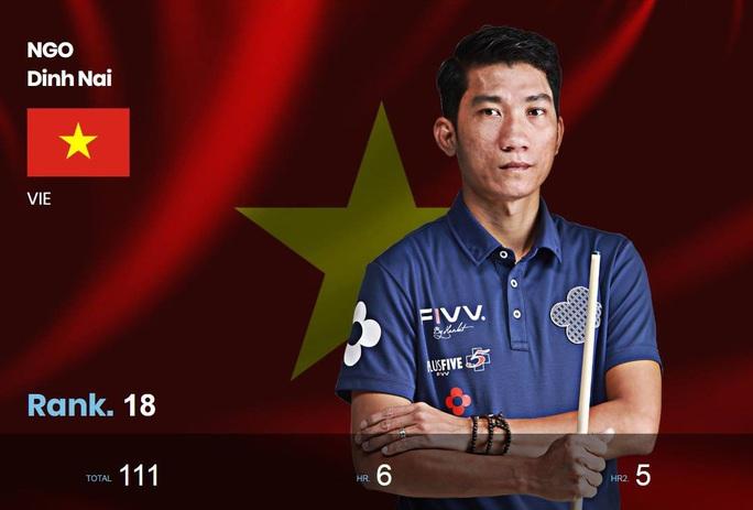 Billiards Việt Nam muốn xưng bá tại SEA Games 31 - Ảnh 2.
